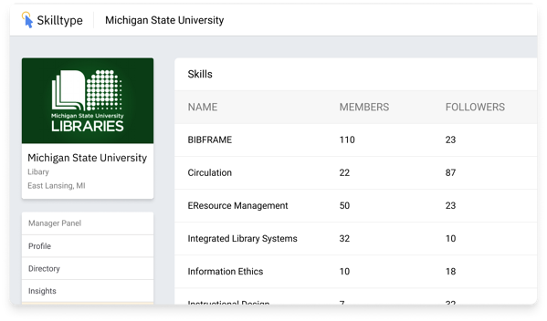 Screenshot of Skilltype's Organization Insights